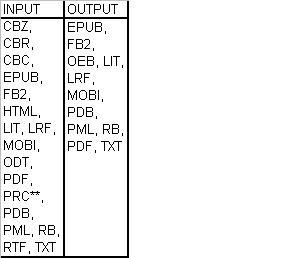 Calibre file formats